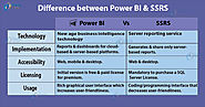 Power BI vs SSRS - Choose the best tool for fulfilling your requirements! - DataFlair