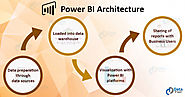 Power BI Architecture - 7 Components Explained with Working - DataFlair
