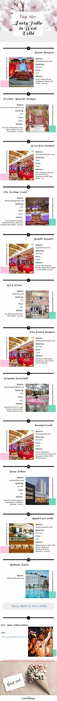 Top 10 Party Halls in West Delhi | Piktochart Visual Editor