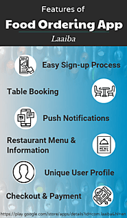 Food Ordering App Features -Laaiba