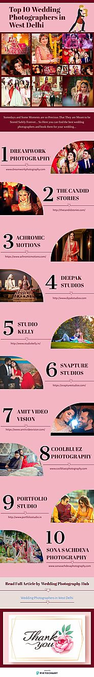 Top 10 Wedding Photographers in West Delhi | Infographic