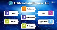 Introduction to Artificial Intelligence - What is AI and Why AI Matters - DataFlair