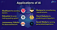 Applications of AI - Real Life Use Cases in Different Sectors - DataFlair