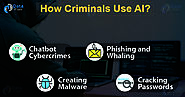 Beware! Criminals are using AI to steal your personal details - DataFlair