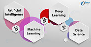 Artificial Intelligence vs Machine Learning vs Deep Learning vs Data Science - DataFlair
