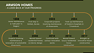 Armson Homes - A Look Back at Our Progress