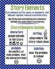 Story Elements flashcards on Tinycards