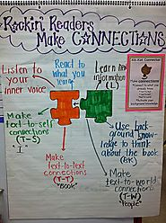 making connections | Making connections | Reading anchor charts, Anchor charts, Reading workshop