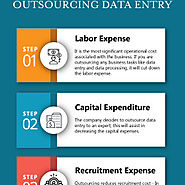 COST BENEFITS OF OUTSOURCING DATA ENTRY SERVICES