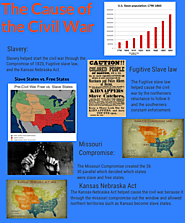Grubb-H-Perod 7 - by Hayden Grubb [Infographic]