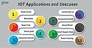 IoT Applications | Top 10 Uses of Internet of Things - DataFlair