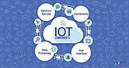 How IoT Works - 4 Main Components of IoT System - DataFlair