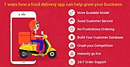 How to Build Food Ordering App? (Complete Guide)