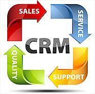 List of Companies Using CRM