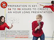 How long should you prepare for a presentation?