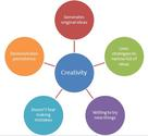 21st Century Skills: What Do We Do?