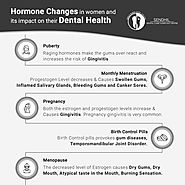 Hormonal changes in women and its impact on their oral health