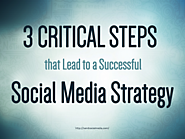 3 Critical Steps that Lead to a Successful Social Media Strategy