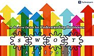 SWOT Analysis: A decisive factor for Understanding Businesses