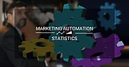 9 Marketing Automation Trends and Growth Statistics in 2020 - TDInsights