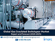 Gas Insulated Switchgear Market Share | Global Industry Report, 2025