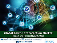 Lawful Interception Market Size, Share, Trends and Forecast, 2025