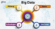 Big Data History, Technologies and Use Cases - DataFlair
