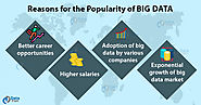Why Big Data is popular? 4 reasons I bet you never knew about - DataFlair