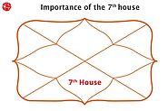 Seventh House – 7th House in Vedic Astrology | Learn Astrology