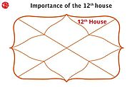Twelfth House | 12th House in Vedic Astrology | Learn Astrology