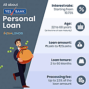 Build your credit with Yes Bank Personal loan