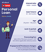 Avail the benefits of Kotak Personal Loan