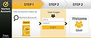 Easy steps to do your Norton Login on your own