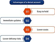 What is Demat & Its Importance