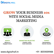 How to Grow Your Business 10X With Social Media Marketing - Digital Hall