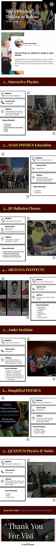 Top 7 Physics Tuition in Rohini | Infographic