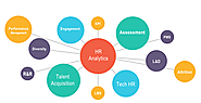 DATA DRIVEN HR: USING HR ANALYTICS TO DRIVE PERFORMANCE