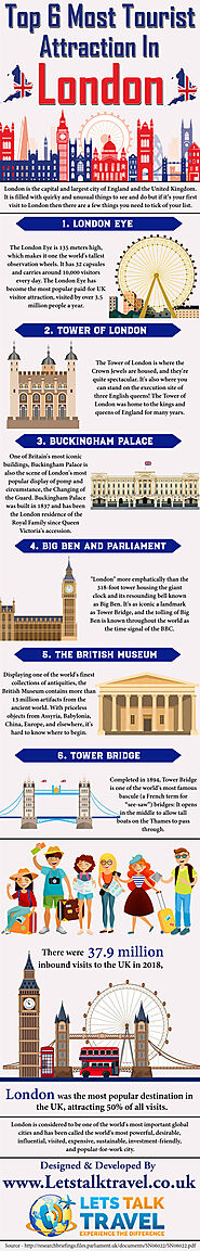 Top 6 Most Tourist Attraction In London
