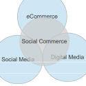 The 6 Key Dimensions to Social Commerce Success
