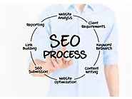 Hire Pat's Marketing For Your SEO Company Needs In Mississauga