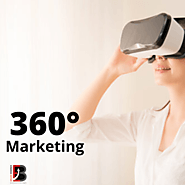 360-Degree Camera Market Size SWOT Analysis of Top Key Player Forecasts To 2025