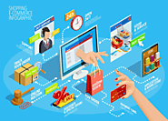 benefits of e commerce to consumers | ecommerce website development company