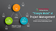 """Triangle Model"" Of Project Management 