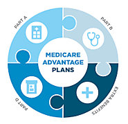 Telehealth Options Expanded by CMS for Medicare Advantage Plans