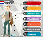 Benefits of Studying in Netherlands & Popular Universities