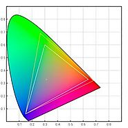 Wide Color Gamut(WCG) - Review & Top Brand - Electronic Junction