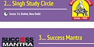 Best BBA Tuition in Rohini | Infographic