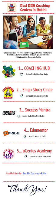 Best BBA Coaching Centers in Rohini | Infographic