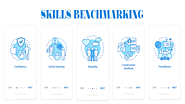 How to create a skills benchmark? | AMIGAMAG