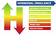 Can Hormone Imbalance Supplements Help With Weight-Loss?